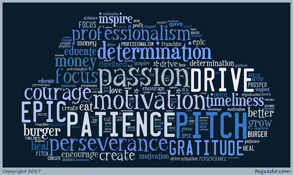 a word cloud with words like passion, drive, motivation, timeliness, patience, pitch, epic, courage, focus, perseverance, created, and gratitude.